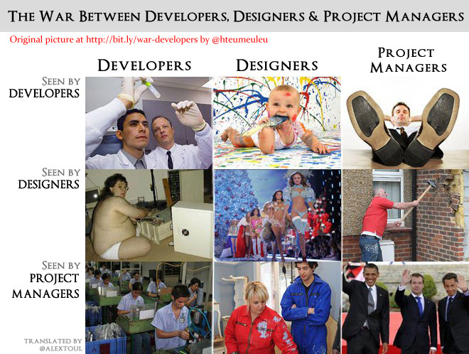 Developers-designers-managers.jpg.scaled1000