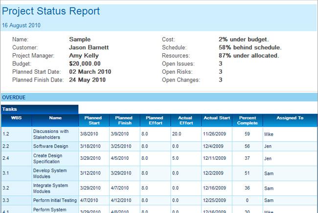 Buy Original Essays online writing a report for project management – Project Management Report