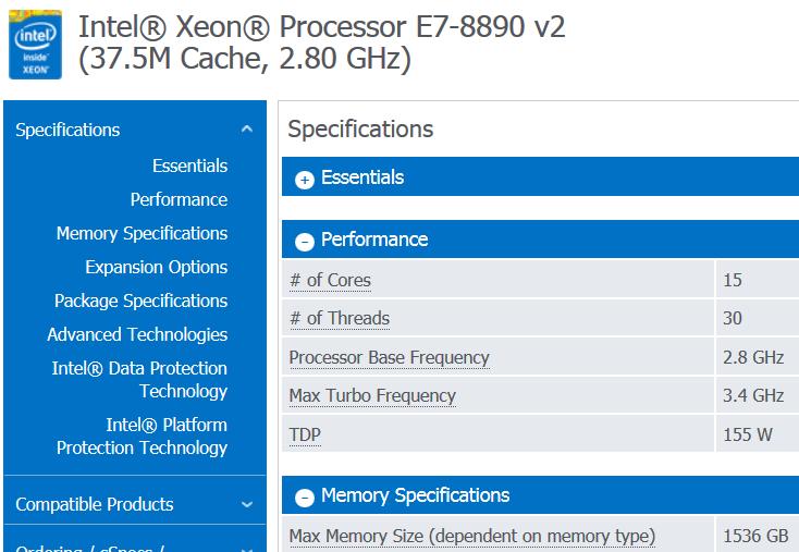 Intel 15 core