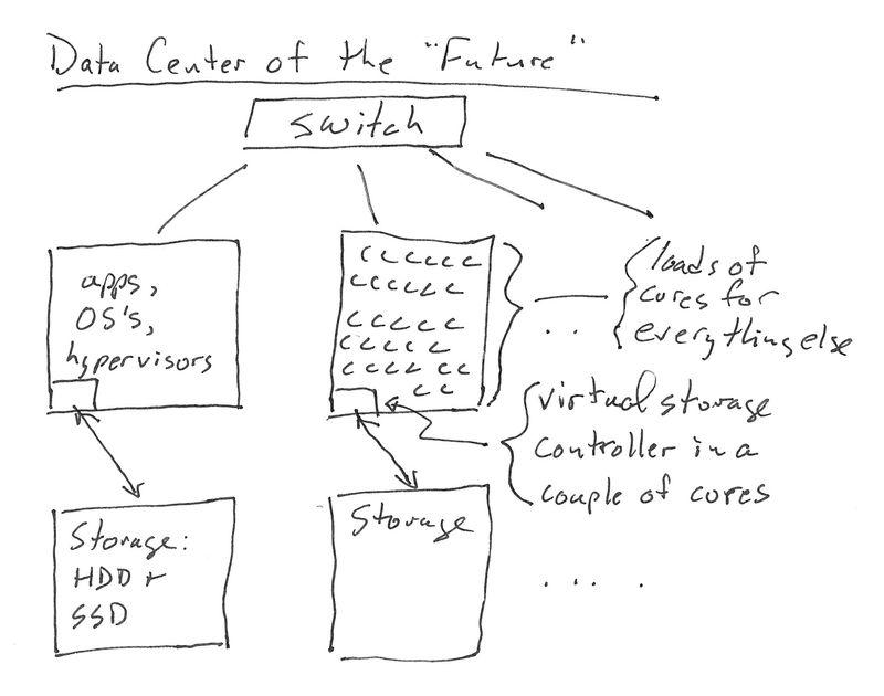 Data Center_0002