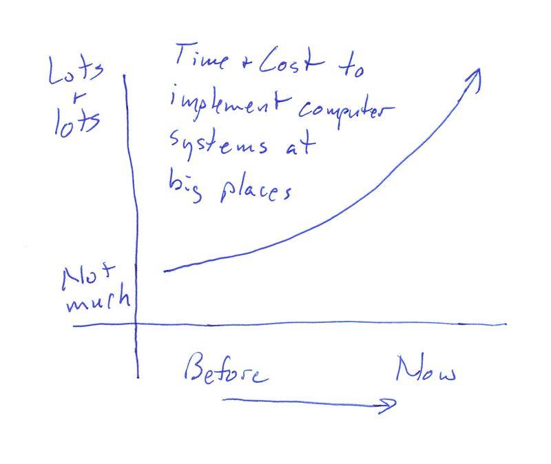Chart _0001