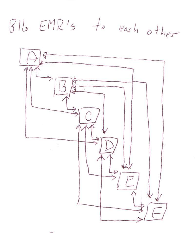 1 EMR_0002
