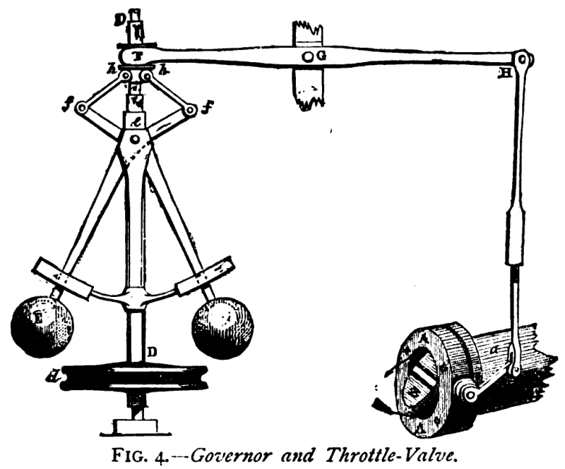 Centrifugal_governor