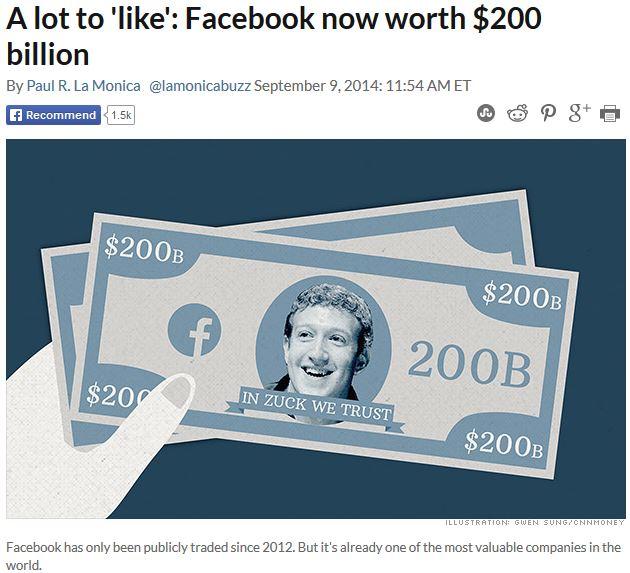 FB 200B