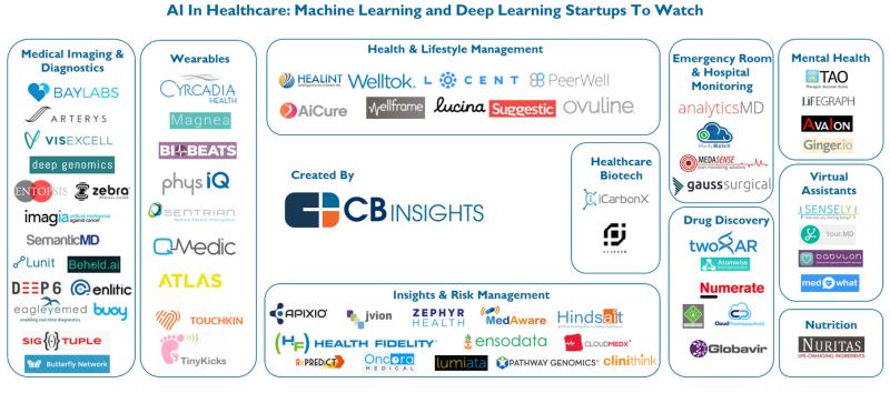 AI healthcare 1